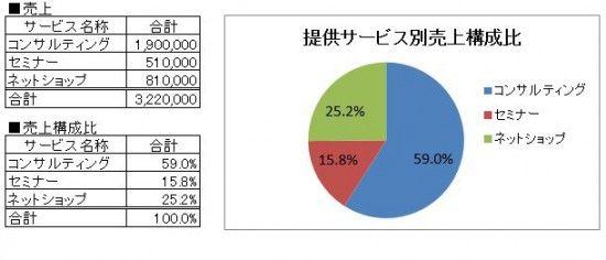 smalldata.jpg